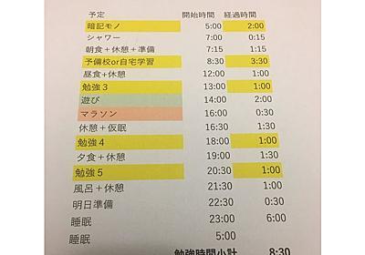 2時間も遊んでいいの? 浪人生だった父が考えた「ストレス最小で1日8時間半勉強するスケジュール」に反響 - コラム - Jタウンネット 東京都