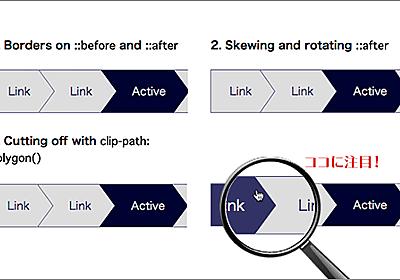 [CSS]パンくずでよく見かける三角形のリンク可能エリアを見た目と同じ三角形にするテクニック   コリス