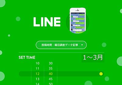 【最新版】LINE(ライン)の最適な投稿時間と頻度は? 3か月、全290アカウント・3040投稿を徹底分析!