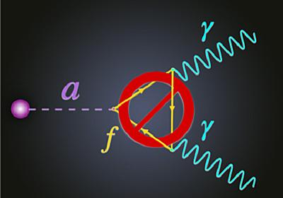 【やじうまPC Watch】暗黒物質の正体は新粒子アクシオンか。東北大学が観測結果に合致する理論を提唱 - PC Watch