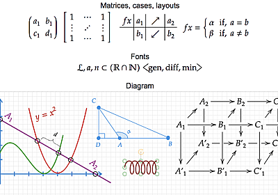 今すぐブラウザ上で本格的な数式やグラフまで描くことが可能なオンライン数式エディタ「Mathcha」 - GIGAZINE