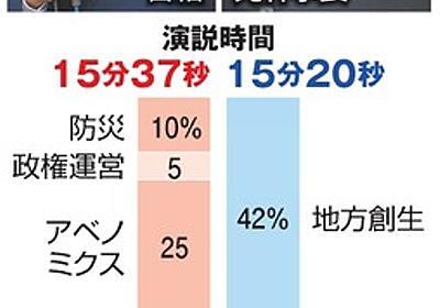 自民党総裁選 現実知りたい国民、見せぬ政治:朝日新聞デジタル