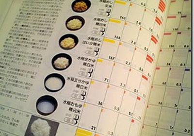 ご飯、お米のカロリーについて « マサのライフノート by EZiC