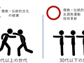 No.2 華僑心理学:なぜ、中国人はモラルがないのか? こうみく note