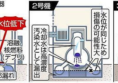 原子炉格納容器の水位30センチ以上低下 福島第一原発1、3号機で 震度6弱の地震の影響か:東京新聞 TOKYO Web