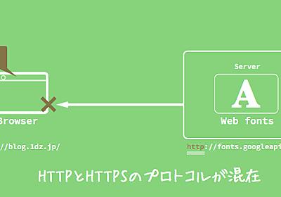 Webフォントで文字化けしたときのよくある原因と対処法 | Webデザインのタネ