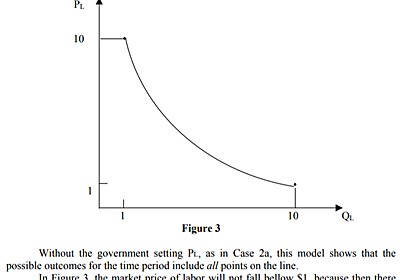 ノア・スミス「現代金融理論 (MMT) を詳しく検討してみると」(2019年3月31日) — 経済学101