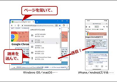 【拡張機能不要】PCで開いているWebページを今すぐスマホで開く方法:Google Chrome完全ガイド - @IT