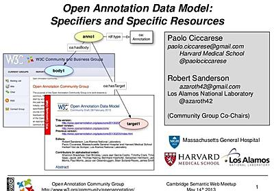 Open Annotation, Specifiers and Specific Resources tutorial