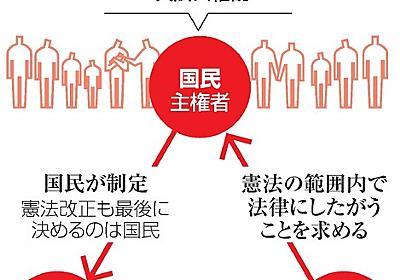 (教えて 憲法)国家権力しばる「立憲主義」:朝日新聞デジタル