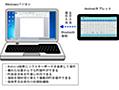 スマホやタブレットをPCのBluetoothキーボードにできるアプリ「Rickey+」の無料お試し版が登場 - Engadget 日本版