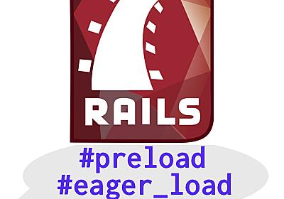 Rails: ActiveRecord関連付けのpreload/eager-loadをテストする2つの方法(翻訳)|TechRacho(テックラッチョ)〜エンジニアの「?」を「!」に〜|BPS株式会社