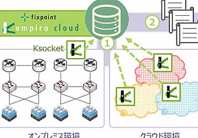 ネットワーク構成の可視化ツール、ハイブリッドクラウド環境も対象に:RFCで定義された新しいデータモデルを利用 - @IT