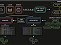 JavaScriptエンジンの仕組みをGIFアニメで分かりやすく解説 | コリス
