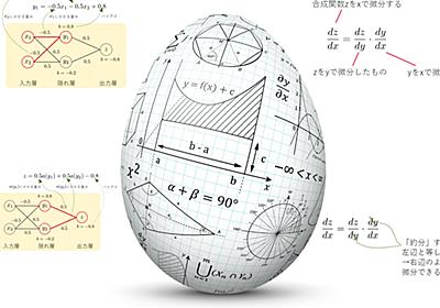 [AI・機械学習の数学]合成関数の微分(連鎖律)とニューラルネットワーク初歩の初歩 (1/2):AI・機械学習の数学入門 - @IT