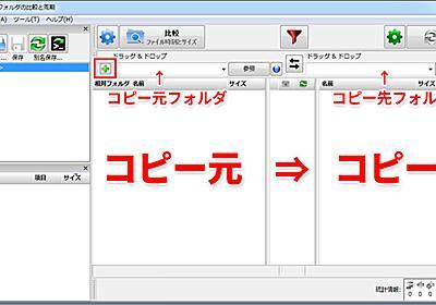 ファイル同期ソフトの決定版?FreeFileSyncの導入と使い方[Win,Mac対応] - studio9
