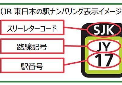 京浜東北線は「JK」──JR東、首都圏駅に「駅ナンバリング」導入 - ITmedia ビジネスオンライン