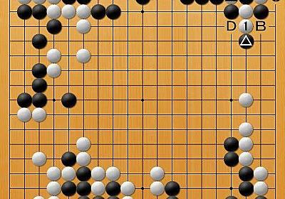 UEC杯結果 - 白石勇一の囲碁日記