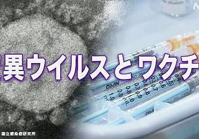 変異ウイルスにワクチンは効くの?   新型コロナ ワクチン(日本国内)   NHKニュース