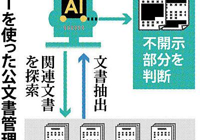 防衛省:AIが文書管理 探索漏れ防止 21年度本格運用 - 毎日新聞