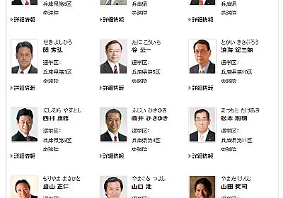 石破氏支持の神戸市議を恫喝した「官邸幹部」とは? - サミズダート