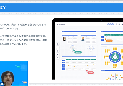 組織でナレッジを共有できる新プロダクト「Strap」 その開発技術に「TypeScript」「Firebase」「PixiJS」「React」を選んだ理由 - ログミーTech