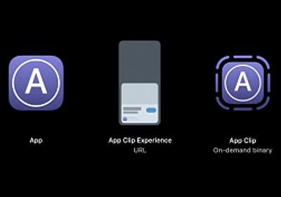 iOSアプリの単機能アプリ「App Clips」の概要   NEWS   Macお宝鑑定団 blog(羅針盤)