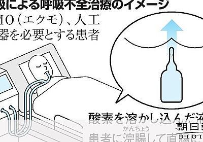 「腸呼吸」に成功、コロナなど呼吸不全治療への応用期待 [新型コロナウイルス]:朝日新聞デジタル