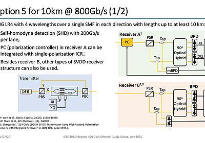 【光Ethernetの歴史と発展】200Gのシリアルと800GのWDM、どっちが先に100万ポート出荷を実現できるのか?【ネット新技術】