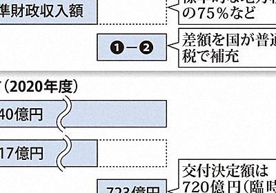 大阪市4分割ならコスト218億円増 都構想実現で特別区の収支悪化も 市試算 - 毎日新聞