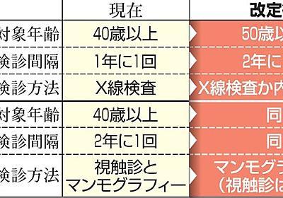 胃がん検診、50歳以上に引き上げへ 早ければ来春にも:朝日新聞デジタル