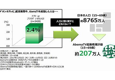 「AbemaTV」の元SMAP出演番組、視聴者数の真相 - 日経トレンディネット