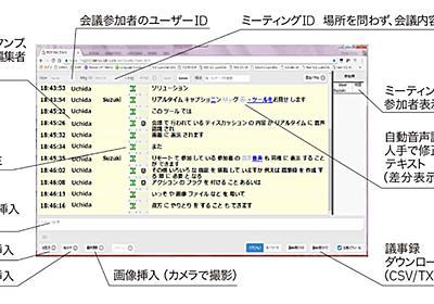 オカムラと日本IBMが協業、AIを活用した議事録作成支援ソリューションを提供 | IoTニュース:IoT NEWS