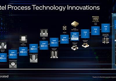 【笠原一輝のユビキタス情報局】巻き返しなるか!? Intelが今後4~5年で5世代分のプロセスノードを連投 - PC Watch