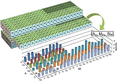 京大、従来の6倍以上の寿命を持つリチウムイオン電池を開発   財経新聞