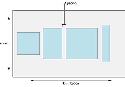 【iOS9】API Diffs から見る iOS 9 の新機能 - Over&Out その後
