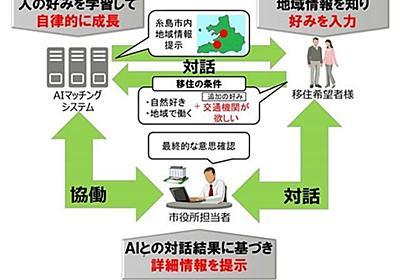 移住希望者と候補地をAIでマッチング--福岡県・糸島市で実証実験 - CNET Japan