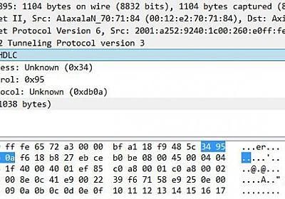 NGN VPN(IPoE)のフラグメントについて調べてみた | IIJ Engineers Blog