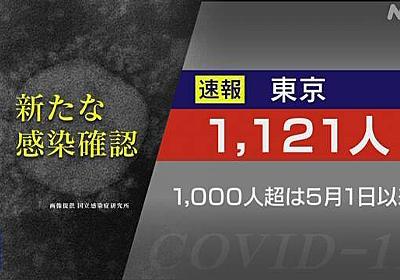 東京都 新型コロナ 1121人感染確認 今の緊急事態宣言下で最多 | 新型コロナ 国内感染者数 | NHKニュース