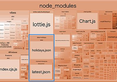 freeeプロジェクト管理でJavaScriptバンドルサイズ削減に取り組んだ話 - freee Developers Blog