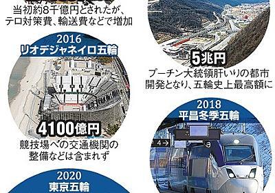 東京五輪、3兆円規模に? IOCでも「頭痛のタネ」:朝日新聞デジタル