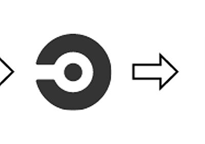 【アイマス】ソフトウェア開発におけるCIの活用 - blogですかい
