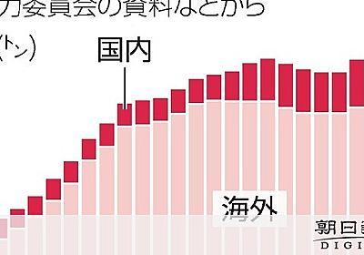在庫プルトニウム、原爆6千発分 全量再処理見直し必要:朝日新聞デジタル