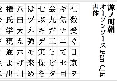 2018年用、日本語のフリーフォント311種類のまとめ -商用サイトだけでなく紙や同人誌などの利用も明記 | コリス
