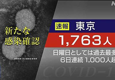 東京都 新型コロナ 1763人感染確認 日曜日では過去最多 | 新型コロナ 国内感染者数 | NHKニュース