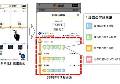 東京メトロ、号車ごとの混雑状況をリアルタイムでアプリ配信 - Impress Watch