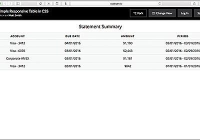 [CSS]レスポンシブ対応のテーブルを実装するシンプルで、賢いアイデア | コリス