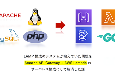 LAMP 構成のシステムが抱えていた問題を Amazon API Gateway + AWS Lambda のサーバレス構成にして解消した話 - WILLGATE TECH BLOG