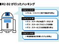 「R2-D2」はハッキング上手? 「スター・ウォーズ」で考えるセキュリティ (1/3) - ITmedia NEWS