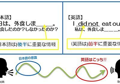 英会話の勉強法|独学で確実に英会話を上達させる7つのステップ